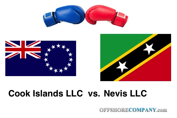 Nevis LLC vs Cook Islands LLC