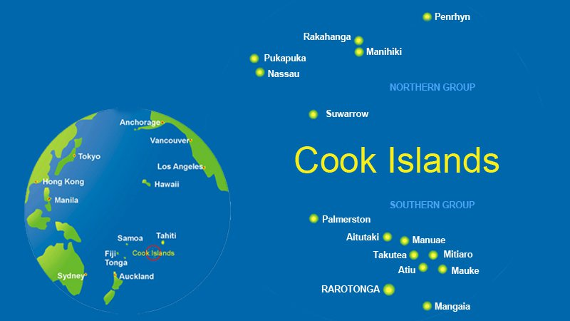 Taswirar Cook Islands